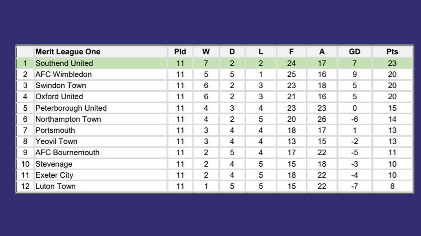 final-league-table.jpg
